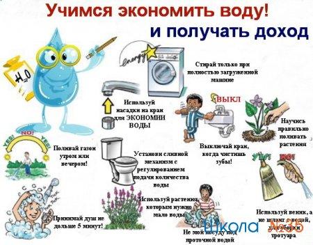 Учимся экономить воду