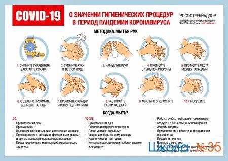 О значении гигиенических процедур в период пандемии коронавируса